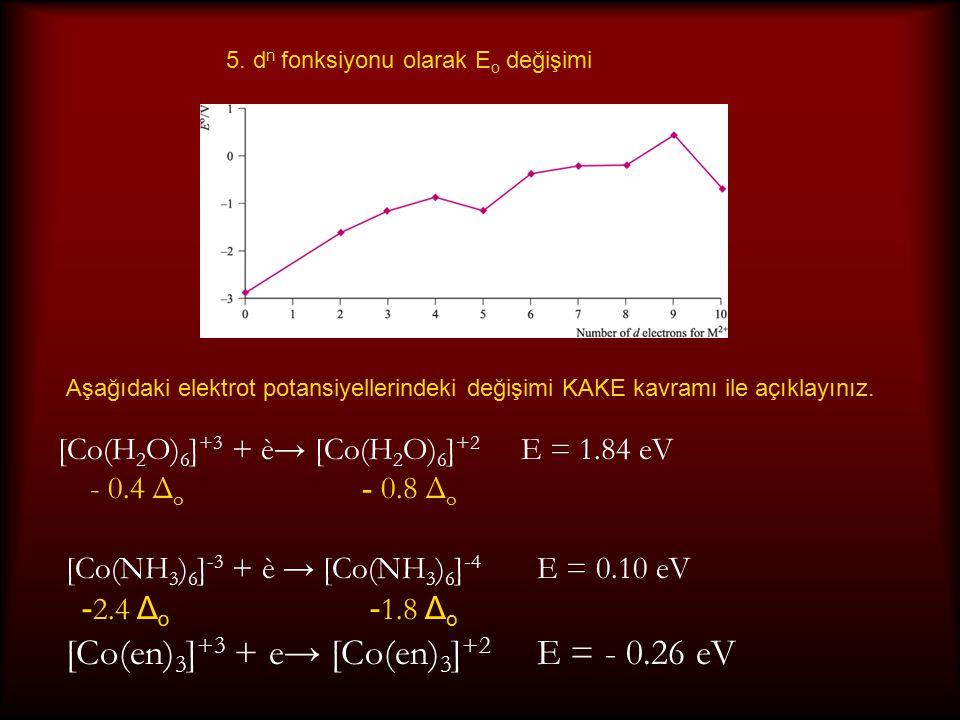 [Co(en)3]+3 + e→ [Co(en)3]+2 E = - 0.26 eV